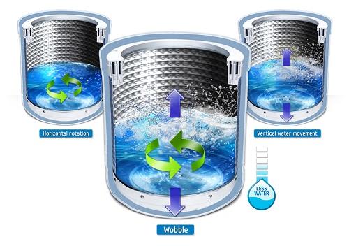 Công nghệ hiện đại trong máy giặt